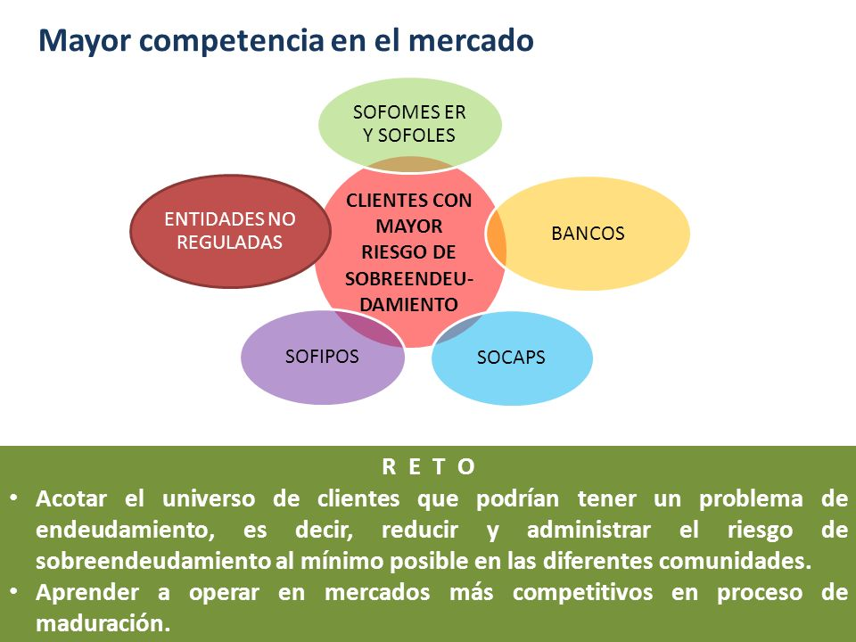 Mayor competencia en el mercado R E T O Acotar el universo de clientes que podrían tener un problema de endeudamiento, es decir, reducir y administrar