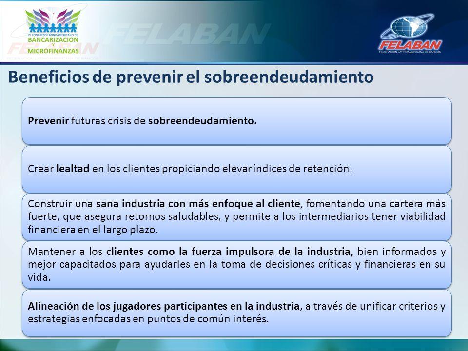 Beneficios de prevenir el sobreendeudamiento Prevenir futuras crisis de sobreendeudamiento.Crear lealtad en los clientes propiciando elevar índices de
