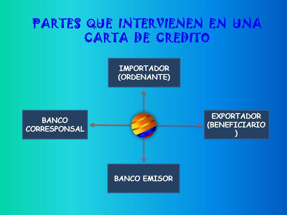 IMPORTADOR (ORDENANTE) EXPORTADOR (BENEFICIARIO ) BANCO EMISOR BANCO CORRESPONSAL PARTES QUE INTERVIENEN EN UNA CARTA DE CREDITO