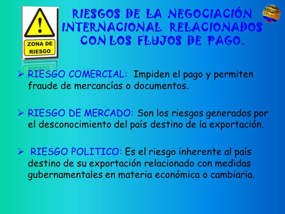 RIESGOS DE LA NEGOCIACIÓN INTERNACIONAL RELACIONADOS CON LOS FLUJOS DE PAGO.