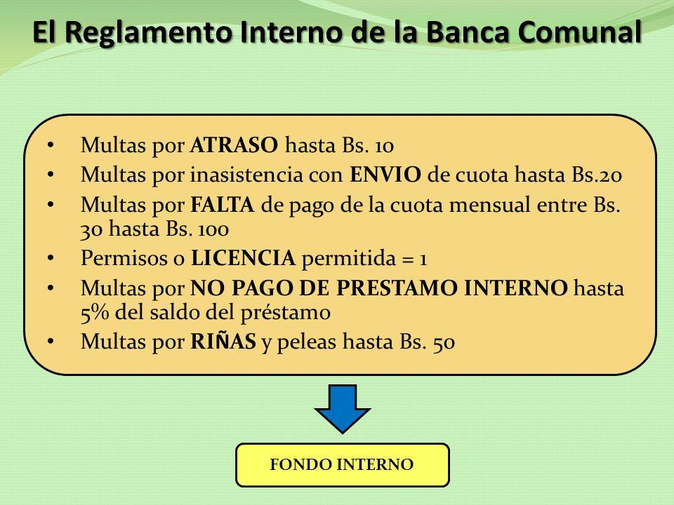 El Reglamento Interno de la Banca Comunal Multas por ATRASO hasta Bs. 10 Multas por inasistencia con ENVIO de cuota hasta Bs.20 Multas por FALTA de pa