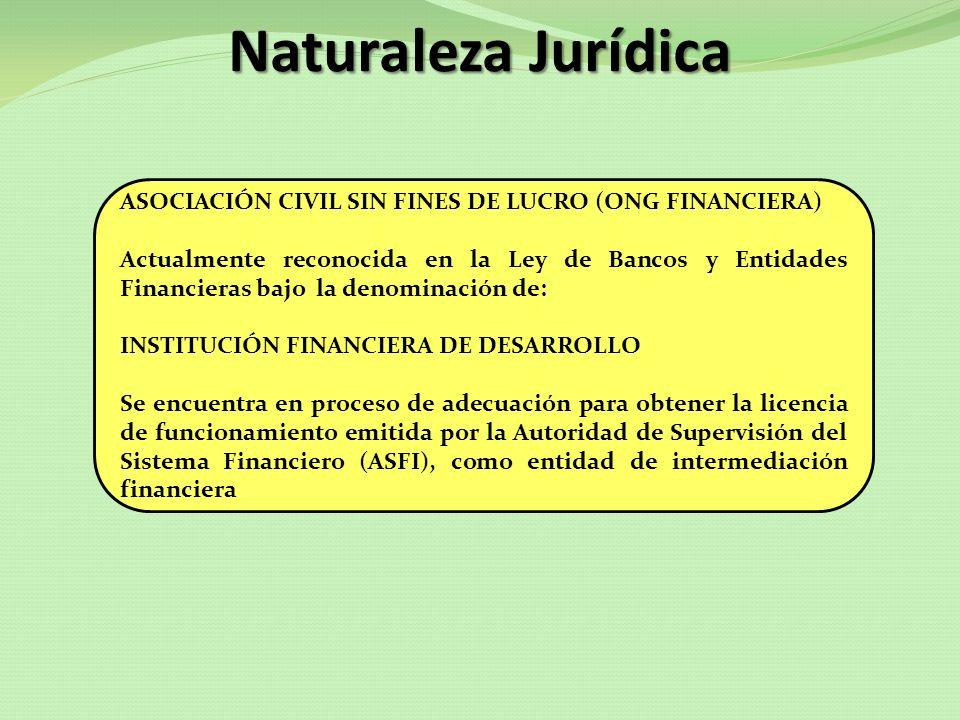 Naturaleza Jurídica ASOCIACIÓN CIVIL SIN FINES DE LUCRO (ONG FINANCIERA) Actualmente reconocida en la Ley de Bancos y Entidades Financieras bajo la de