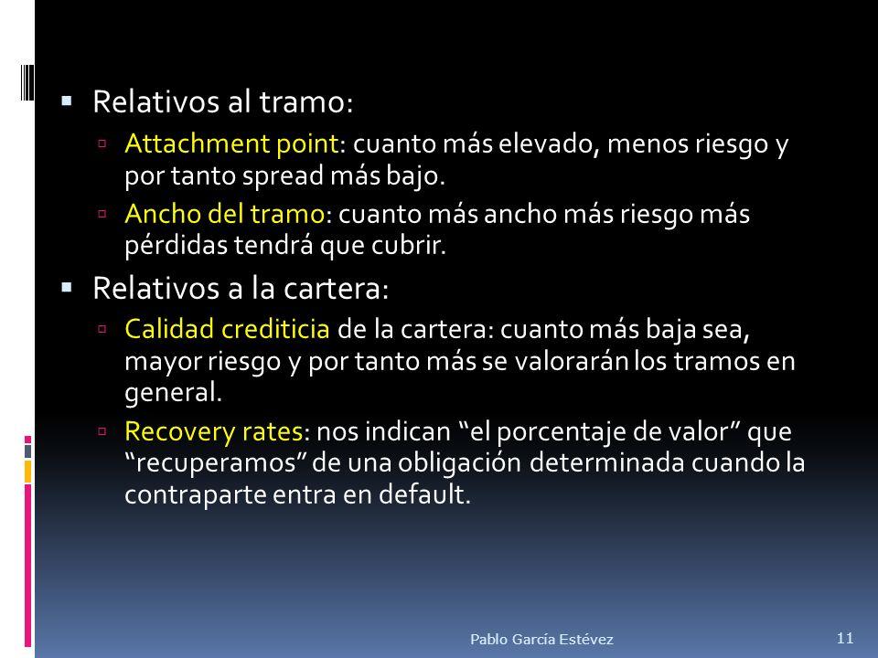 Relativos al tramo: Attachment point: cuanto más elevado, menos riesgo y por tanto spread más bajo. Ancho del tramo: cuanto más ancho más riesgo más p