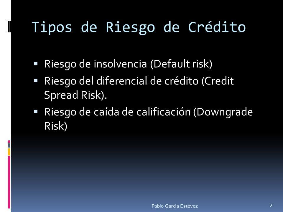 Tipos de Riesgo de Crédito Riesgo de insolvencia (Default risk) Riesgo del diferencial de crédito (Credit Spread Risk). Riesgo de caída de calificació