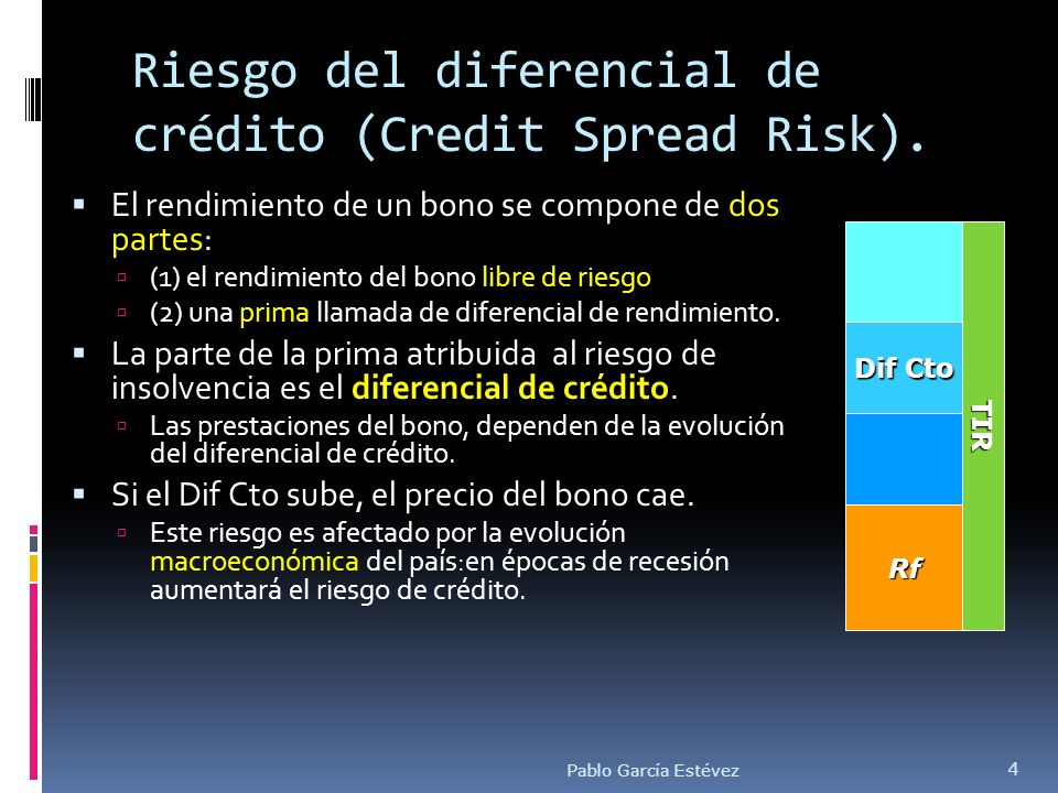 Riesgo del diferencial de crédito (Credit Spread Risk). El rendimiento de un bono se compone de dos partes: (1) el rendimiento del bono libre de riesg