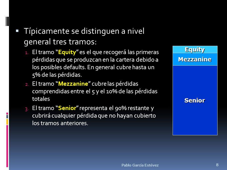 Típicamente se distinguen a nivel general tres tramos: 1. El tramo Equity es el que recogerá las primeras pérdidas que se produzcan en la cartera debi