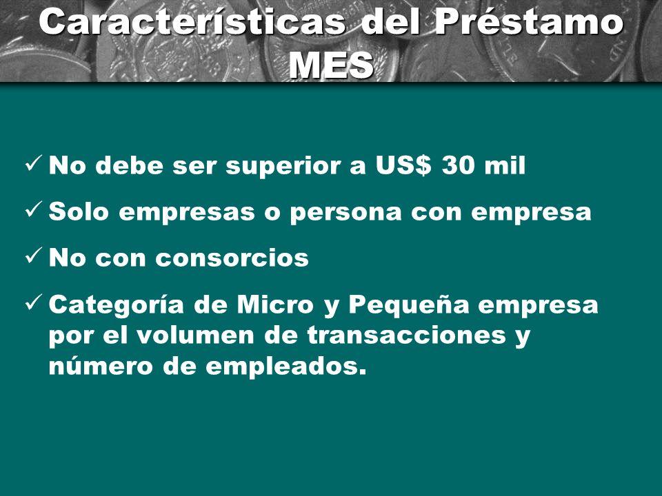 Características del Préstamo MES No debe ser superior a US$ 30 mil Solo empresas o persona con empresa No con consorcios Categoría de Micro y Pequeña