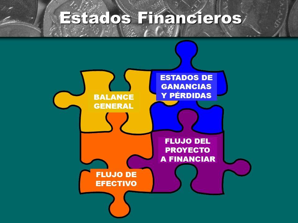 Estados Financieros BALANCE GENERAL ESTADOS DE GANANCIAS Y PÉRDIDAS FLUJO DE EFECTIVO FLUJO DEL PROYECTO A FINANCIAR