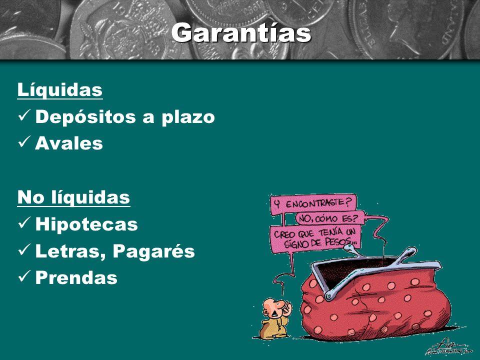 Garantías Líquidas Depósitos a plazo Avales No líquidas Hipotecas Letras, Pagarés Prendas