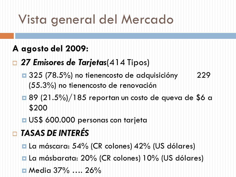 Vista general del Mercado A agosto del 2009: 27 Emisores de Tarjetas(414 Tipos) 325 (78.5%) no tienencosto de adquisicióny 229 (55.3%) no tienencosto