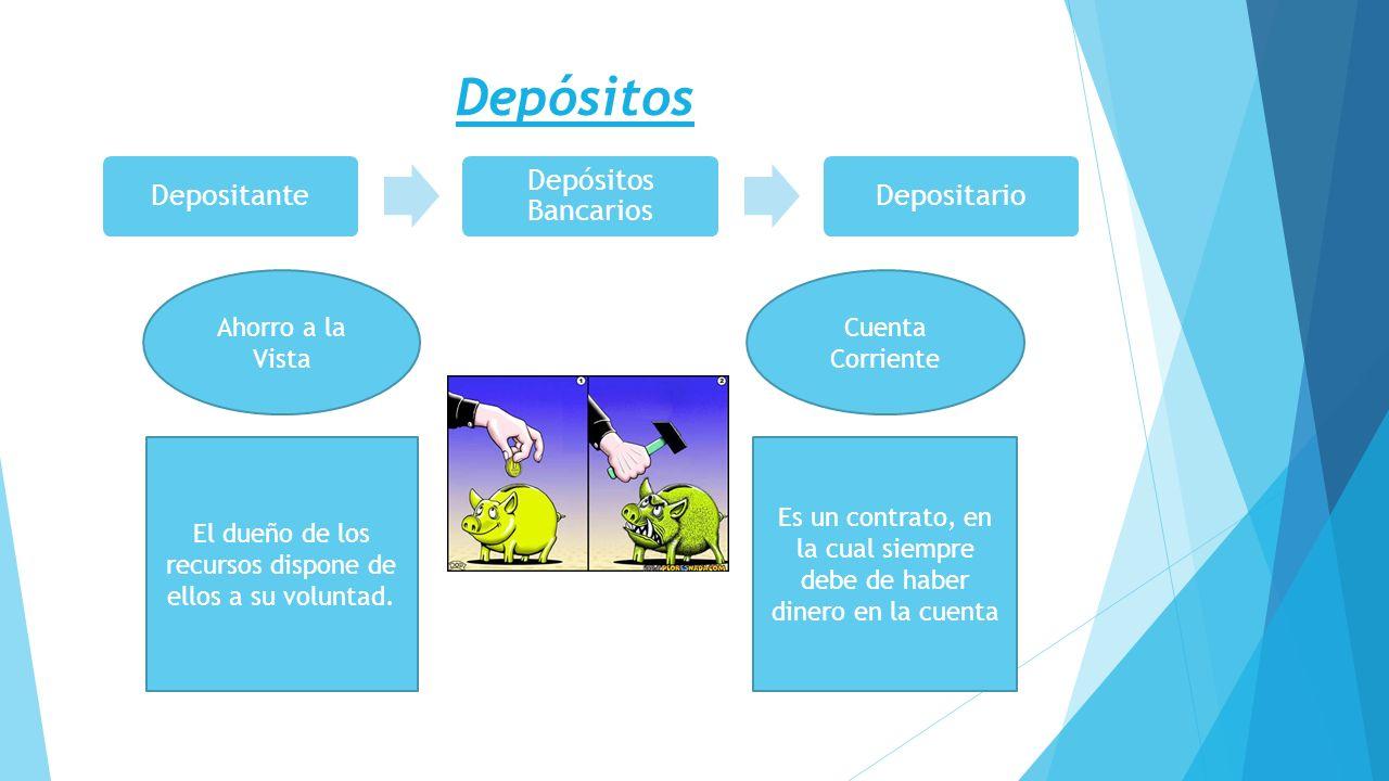 Depositante Depósitos Bancarios Depositario Depósitos Ahorro a la Vista Cuenta Corriente El dueño de los recursos dispone de ellos a su voluntad. Es u