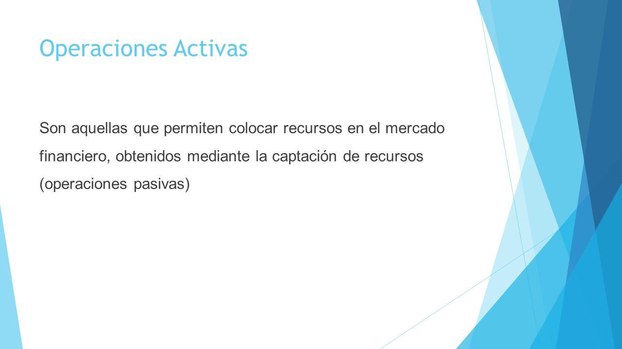 Operaciones Activas Son aquellas que permiten colocar recursos en el mercado financiero, obtenidos mediante la captación de recursos (operaciones pasi