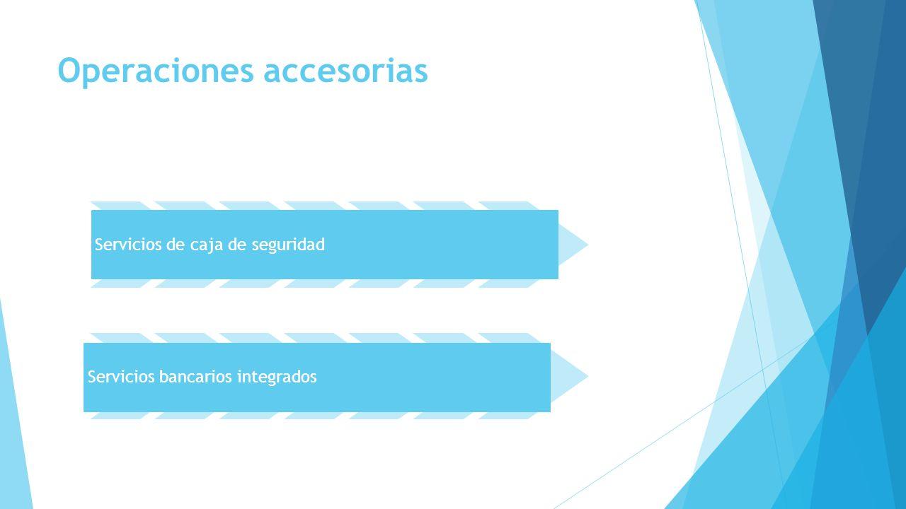 Operaciones accesorias Servicios de caja de seguridad Servicios bancarios integrados