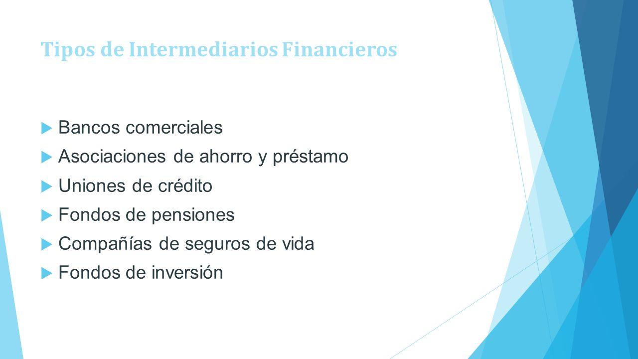 Tipos de Intermediarios Financieros Bancos comerciales Asociaciones de ahorro y préstamo Uniones de crédito Fondos de pensiones Compañías de seguros d