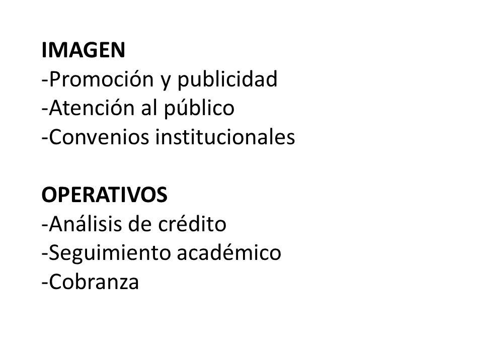 IMAGEN -Promoción y publicidad -Atención al público -Convenios institucionales OPERATIVOS -Análisis de crédito -Seguimiento académico -Cobranza