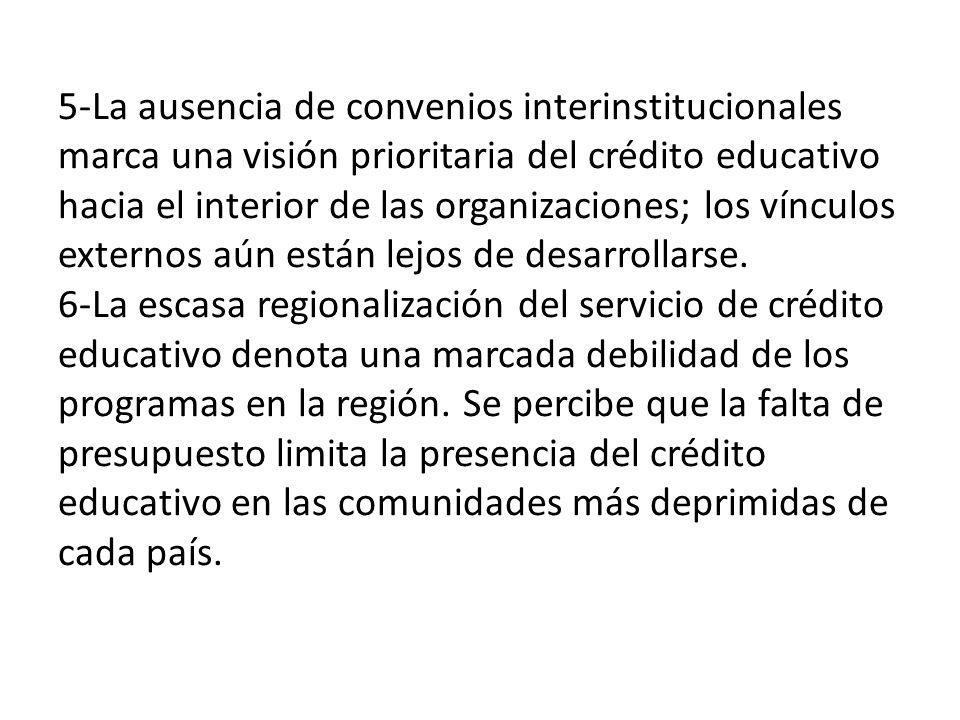 5-La ausencia de convenios interinstitucionales marca una visión prioritaria del crédito educativo hacia el interior de las organizaciones; los vínculos externos aún están lejos de desarrollarse.
