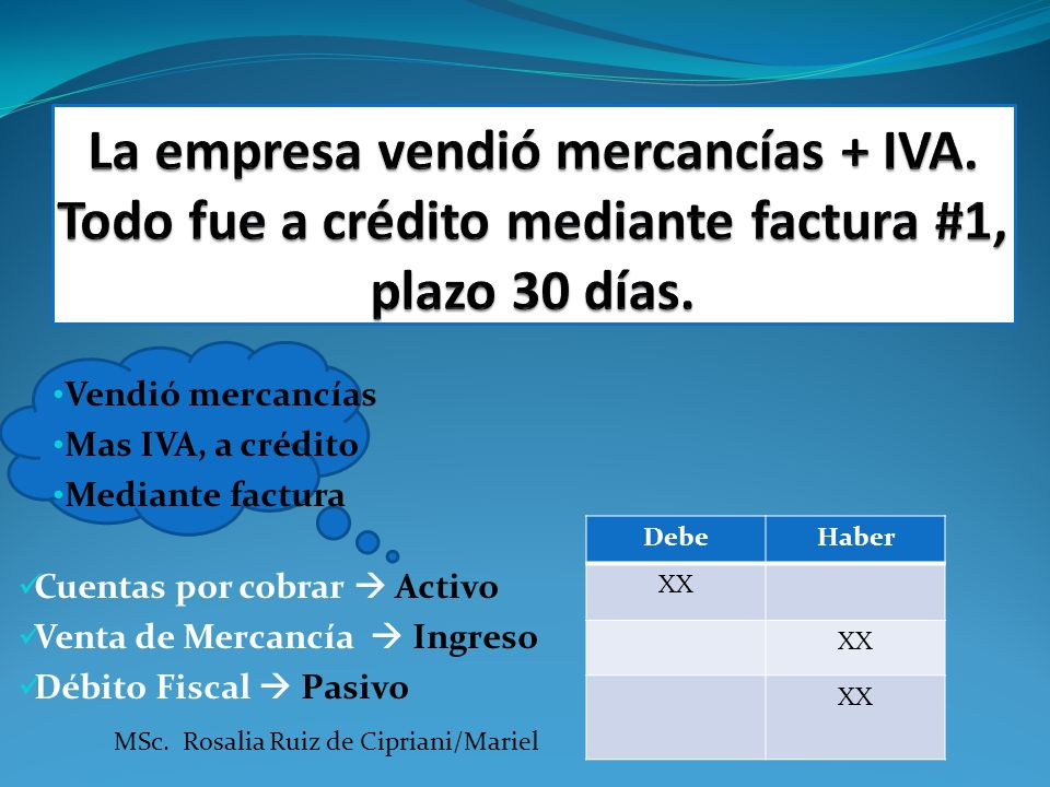 Vendió mercancías Mas IVA, a crédito Mediante factura Cuentas por cobrar Activo Venta de Mercancía Ingreso Débito Fiscal Pasivo DebeHaber XX MSc. Rosa