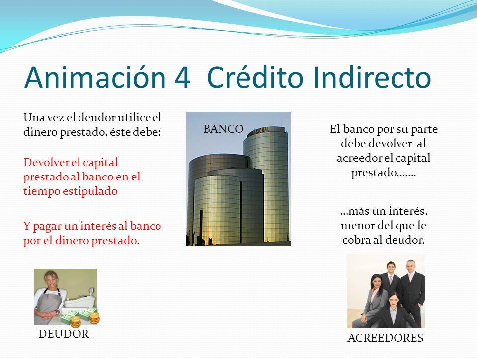 Animación 4 Crédito Indirecto DEUDOR ACREEDORES BANCO Una vez el deudor utilice el dinero prestado, éste debe: Devolver el capital prestado al banco e