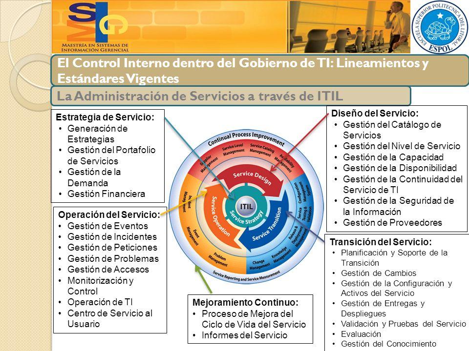 El Control Interno dentro del Gobierno de TI: Lineamientos y Estándares Vigentes La Administración de Servicios a través de ITIL Estrategia de Servici