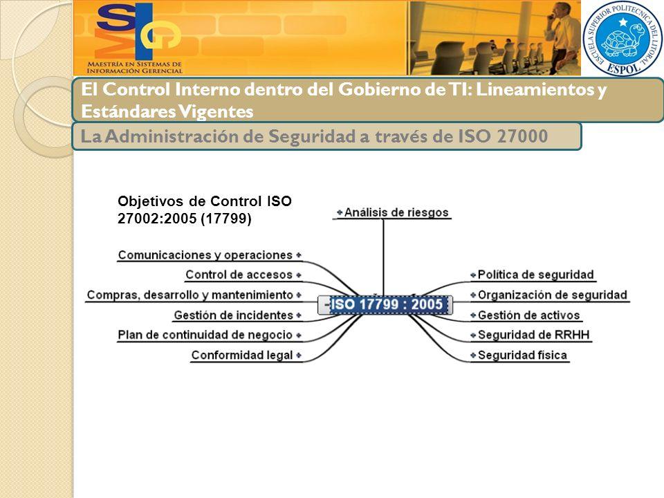 El Control Interno dentro del Gobierno de TI: Lineamientos y Estándares Vigentes La Administración de Seguridad a través de ISO 27000 Objetivos de Con