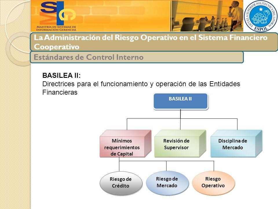 La Administración del Riesgo Operativo en el Sistema Financiero Cooperativo Estándares de Control Interno BASILEA II: Directrices para el funcionamien