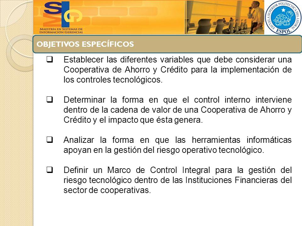 Impacto de la Tecnología de Información en el Sistema Financiero Cooperativo Evolución del Cooperativismo en el Ecuador.