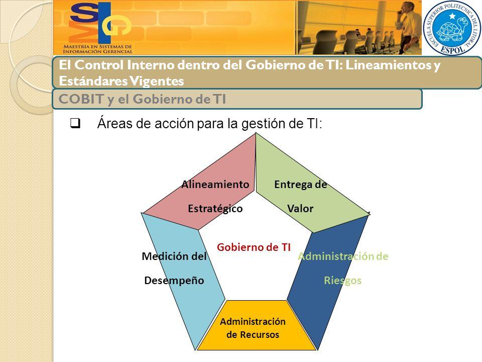El Control Interno dentro del Gobierno de TI: Lineamientos y Estándares Vigentes Áreas de acción para la gestión de TI: COBIT y el Gobierno de TI Gobi