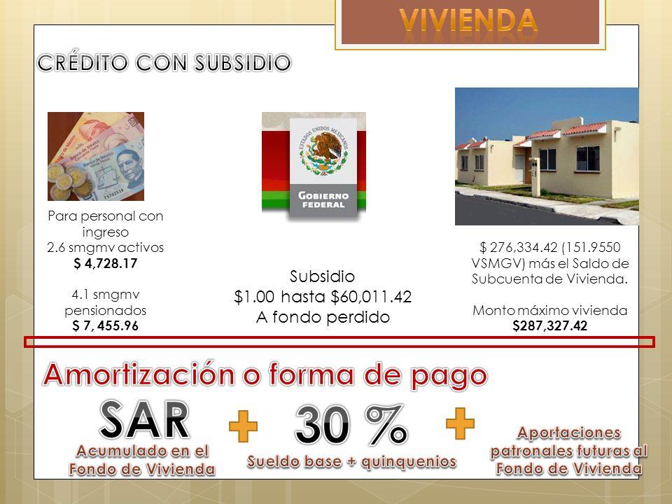 Para personal con ingreso 2.6 smgmv activos $ 4,728.17 4.1 smgmv pensionados $ 7, 455.96 Subsidio $1.00 hasta $60,011.42 A fondo perdido $ 276,334.42 (151.9550 VSMGV) más el Saldo de Subcuenta de Vivienda.