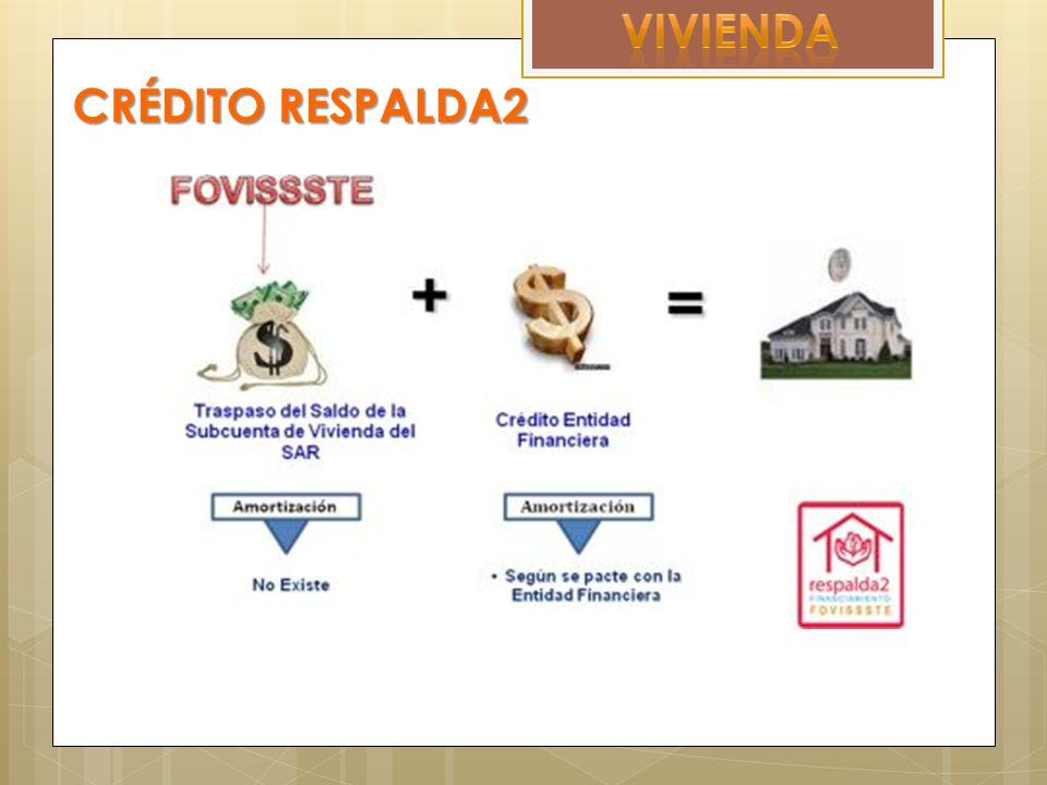 CRÉDITO RESPALDA2
