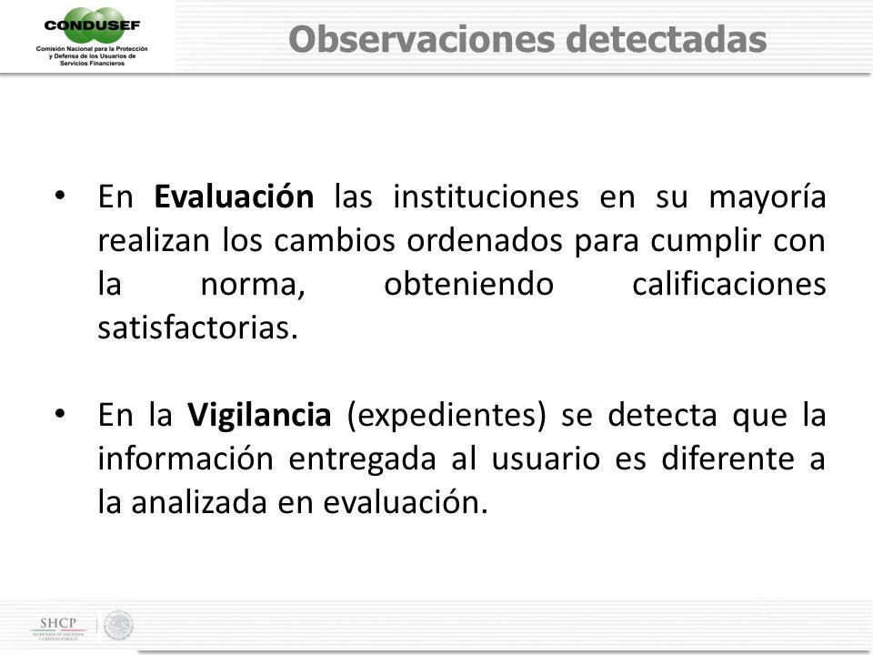 En el proceso de Inspección (sucursales) se observa que se proporciona información diferente al Usuario, como ejemplo: CRÉDITO HIPOTECARIO, en la Evaluación se presentan formatos de Oferta Vinculante que cumplen con la norma y en la Inspección se detecta que en las sucursales no se utiliza.