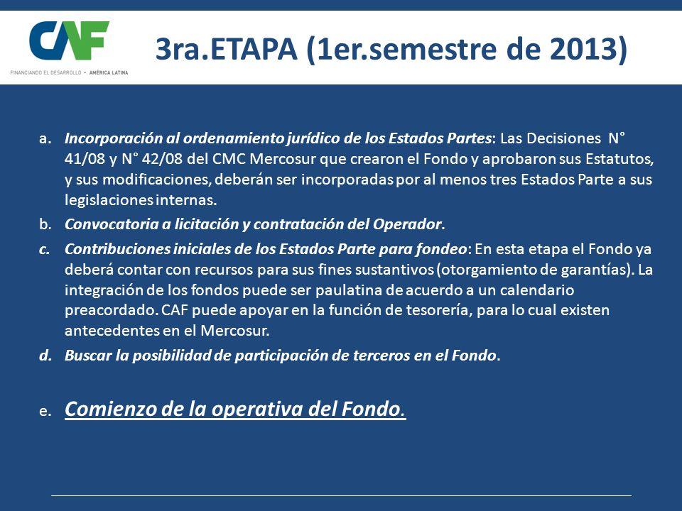3ra.ETAPA (1er.semestre de 2013) a.Incorporación al ordenamiento jurídico de los Estados Partes: Las Decisiones N° 41/08 y N° 42/08 del CMC Mercosur q