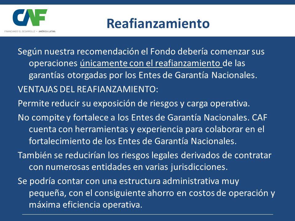 Reafianzamiento Según nuestra recomendación el Fondo debería comenzar sus operaciones únicamente con el reafianzamiento de las garantías otorgadas por
