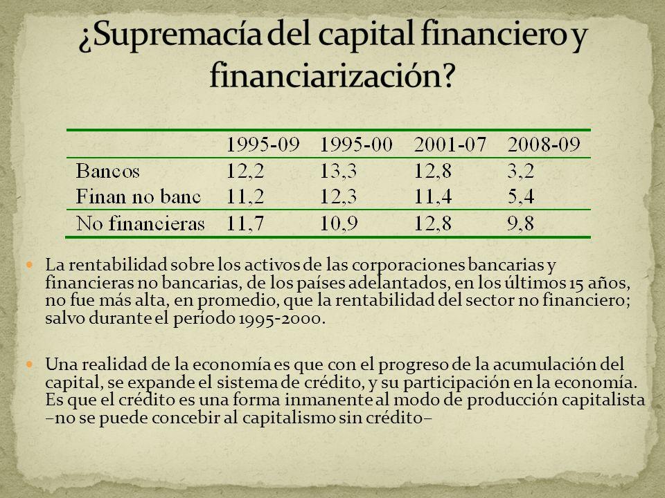 La rentabilidad sobre los activos de las corporaciones bancarias y financieras no bancarias, de los países adelantados, en los últimos 15 años, no fue