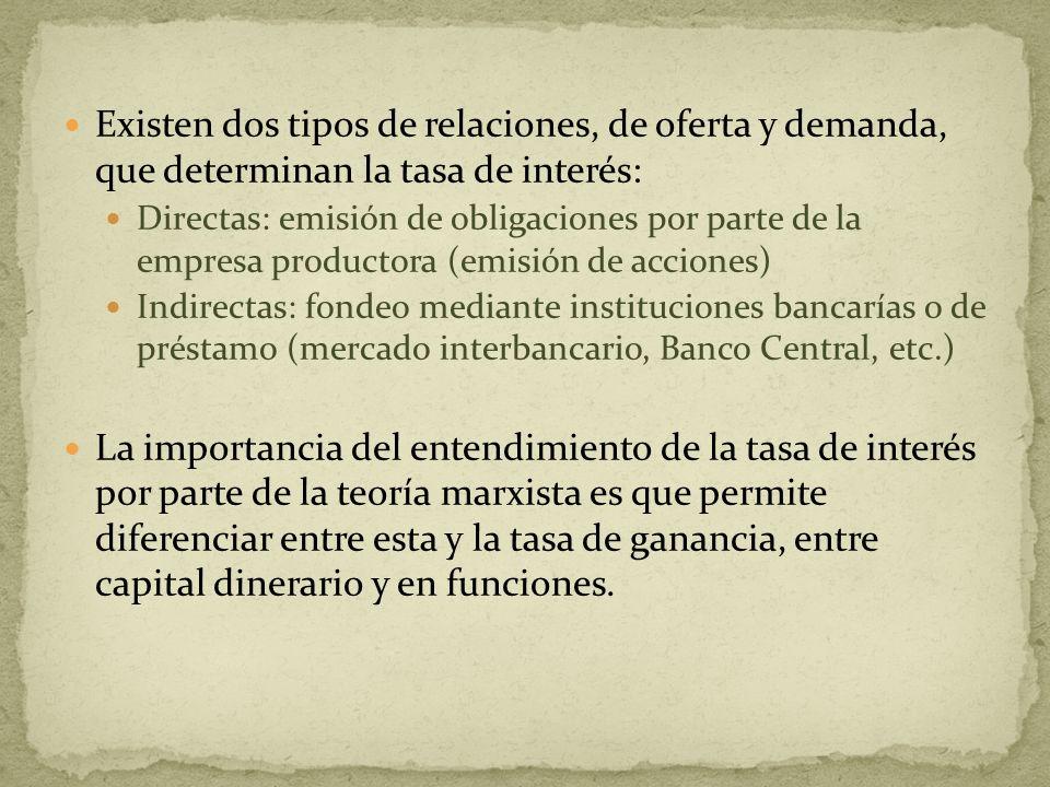 Existen dos tipos de relaciones, de oferta y demanda, que determinan la tasa de interés: Directas: emisión de obligaciones por parte de la empresa pro