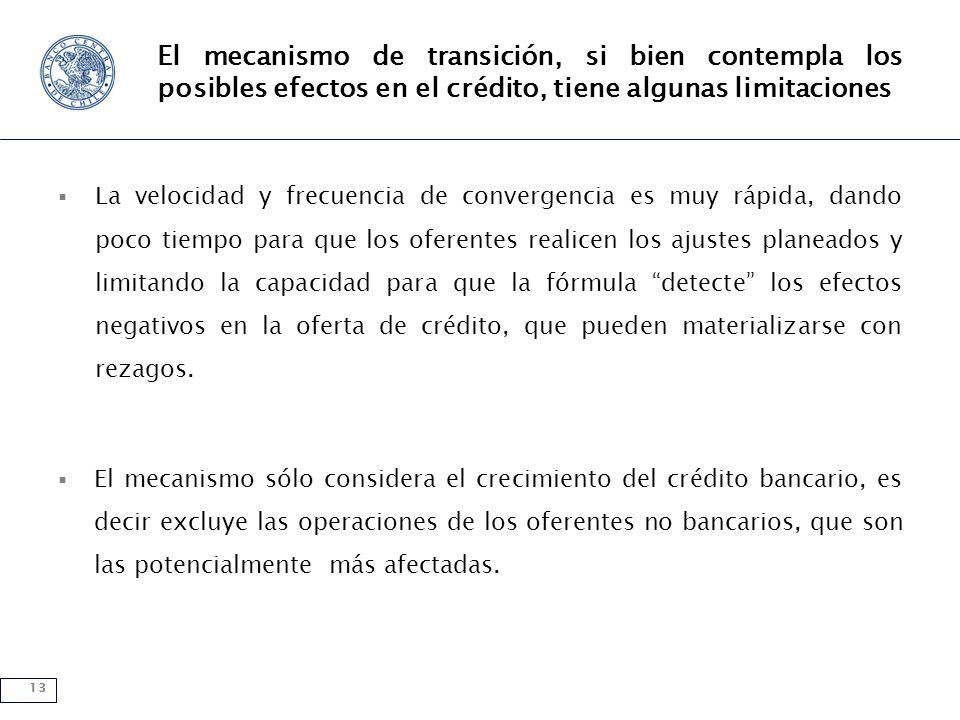 13 El mecanismo de transición, si bien contempla los posibles efectos en el crédito, tiene algunas limitaciones La velocidad y frecuencia de convergen
