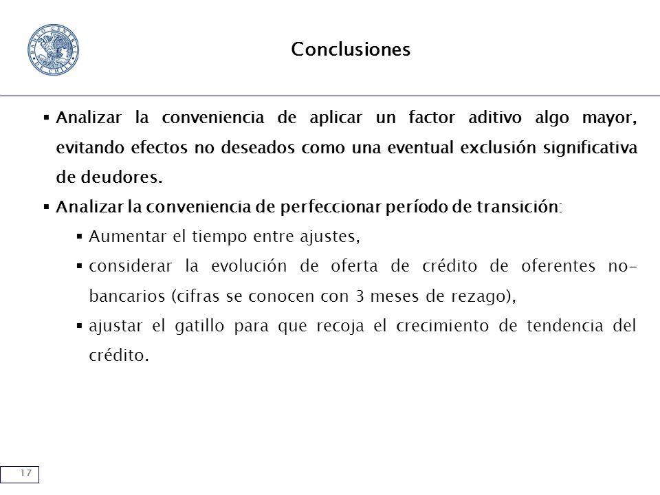 17 Conclusiones Analizar la conveniencia de aplicar un factor aditivo algo mayor, evitando efectos no deseados como una eventual exclusión significativa de deudores.