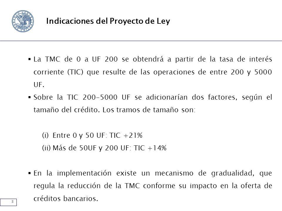 3 Indicaciones del Proyecto de Ley La TMC de 0 a UF 200 se obtendrá a partir de la tasa de interés corriente (TIC) que resulte de las operaciones de entre 200 y 5000 UF.