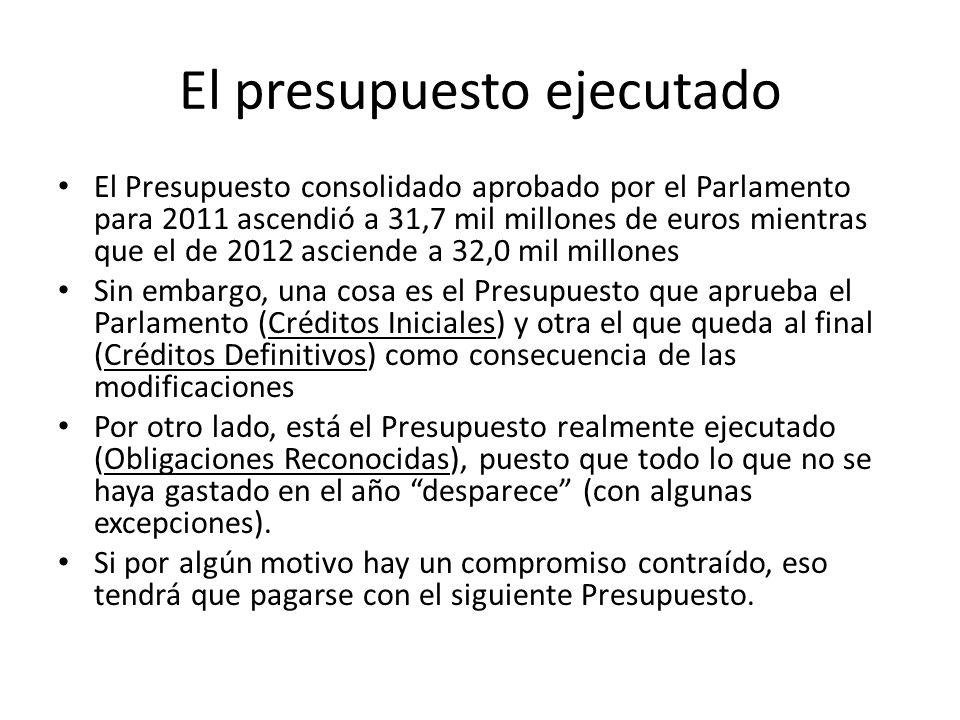 El presupuesto ejecutado El Presupuesto consolidado aprobado por el Parlamento para 2011 ascendió a 31,7 mil millones de euros mientras que el de 2012 asciende a 32,0 mil millones Sin embargo, una cosa es el Presupuesto que aprueba el Parlamento (Créditos Iniciales) y otra el que queda al final (Créditos Definitivos) como consecuencia de las modificaciones Por otro lado, está el Presupuesto realmente ejecutado (Obligaciones Reconocidas), puesto que todo lo que no se haya gastado en el año desparece (con algunas excepciones).