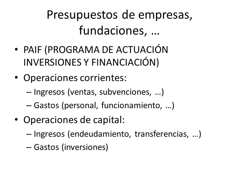 Presupuestos de empresas, fundaciones, … PAIF (PROGRAMA DE ACTUACIÓN INVERSIONES Y FINANCIACIÓN) Operaciones corrientes: – Ingresos (ventas, subvenciones, …) – Gastos (personal, funcionamiento, …) Operaciones de capital: – Ingresos (endeudamiento, transferencias, …) – Gastos (inversiones)