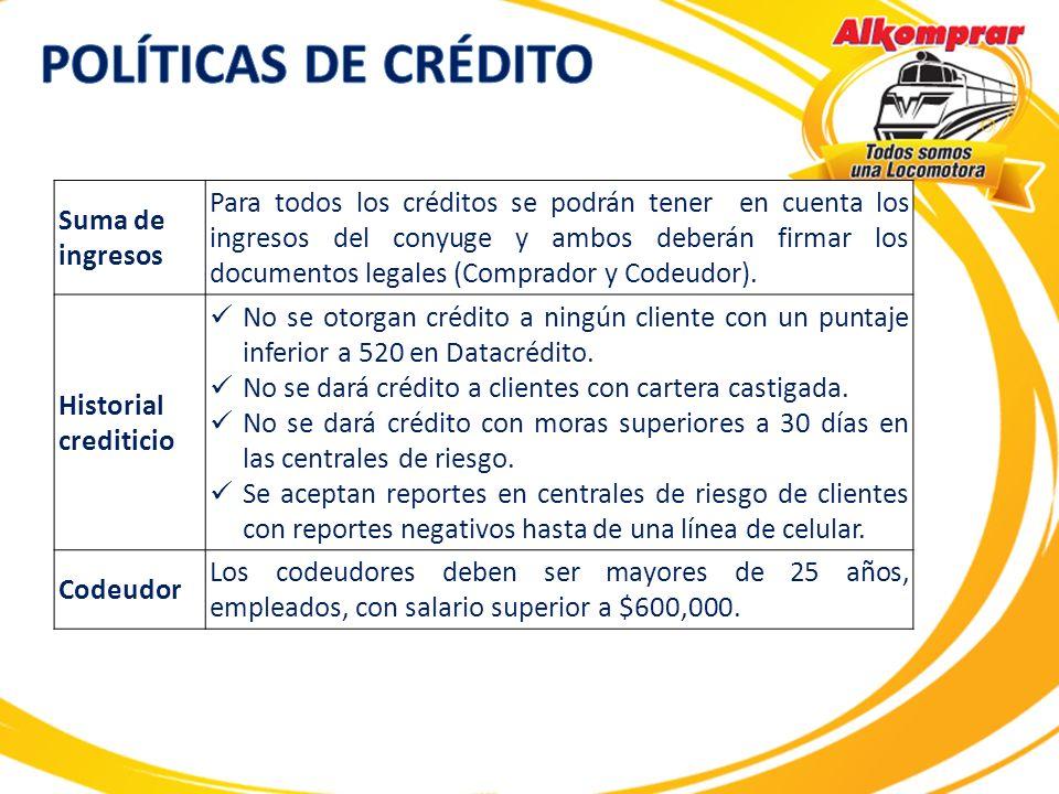 Suma de ingresos Para todos los créditos se podrán tener en cuenta los ingresos del conyuge y ambos deberán firmar los documentos legales (Comprador y