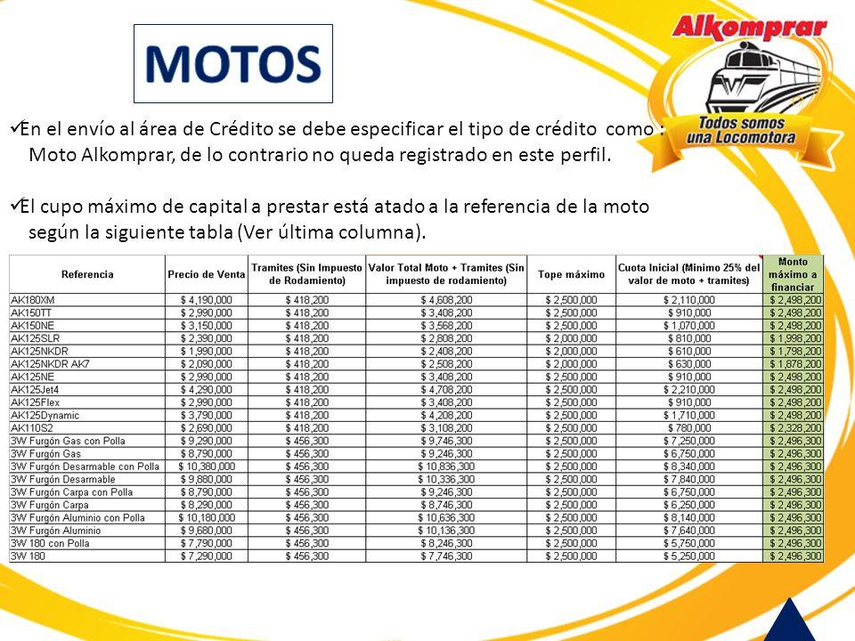 En el envío al área de Crédito se debe especificar el tipo de crédito como : Moto Alkomprar, de lo contrario no queda registrado en este perfil. El cu