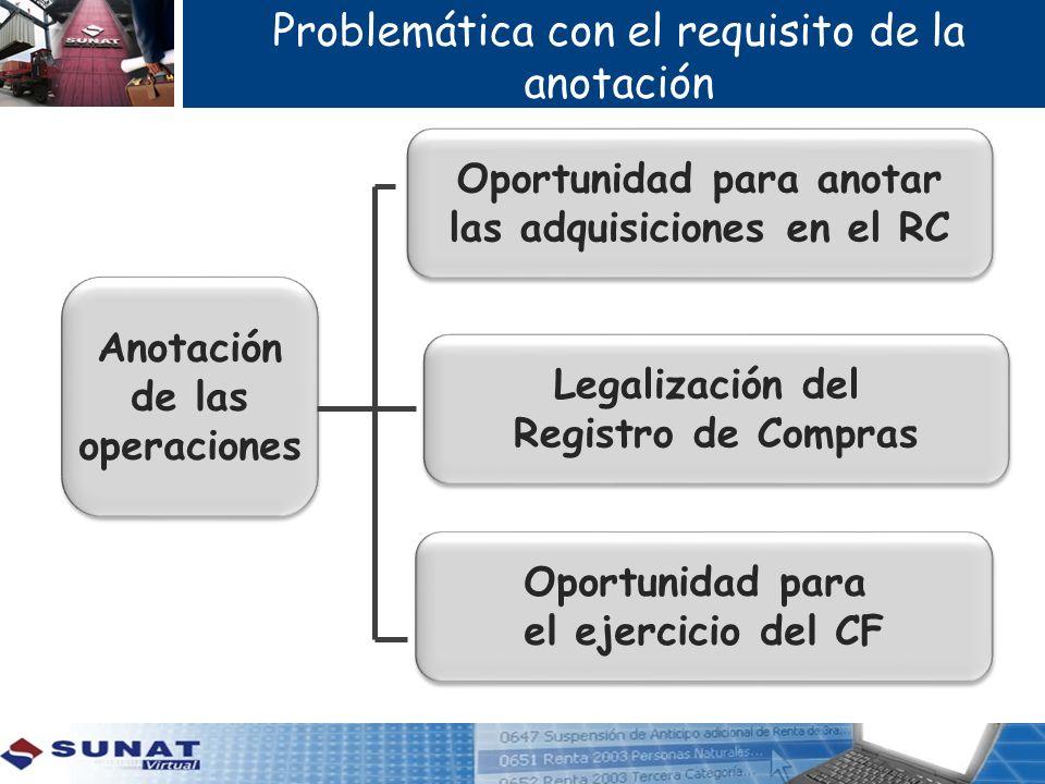 Problemática con el requisito de la anotación Anotación de las operaciones Anotación de las operaciones Oportunidad para anotar las adquisiciones en e