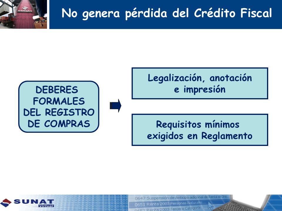 DEBERES FORMALES DEL REGISTRO DE COMPRAS Legalización, anotación e impresión Requisitos mínimos exigidos en Reglamento No genera pérdida del Crédito F