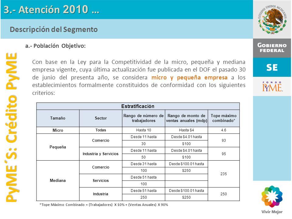 a.- Población Objetivo: Con base en la Ley para la Competitividad de la micro, pequeña y mediana empresa vigente, cuya última actualización fue public
