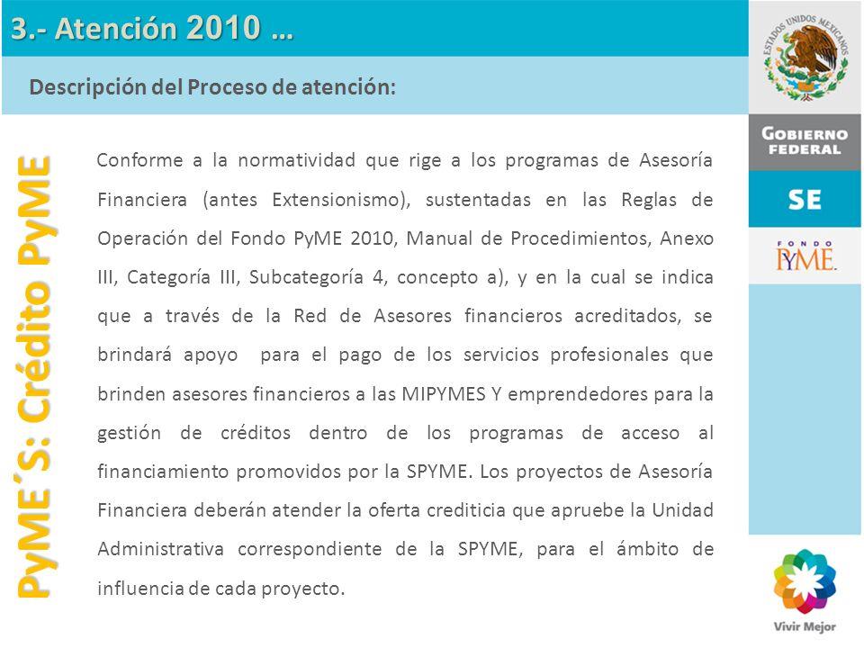 PyME´S: Crédito PyME Conforme a la normatividad que rige a los programas de Asesoría Financiera (antes Extensionismo), sustentadas en las Reglas de Op