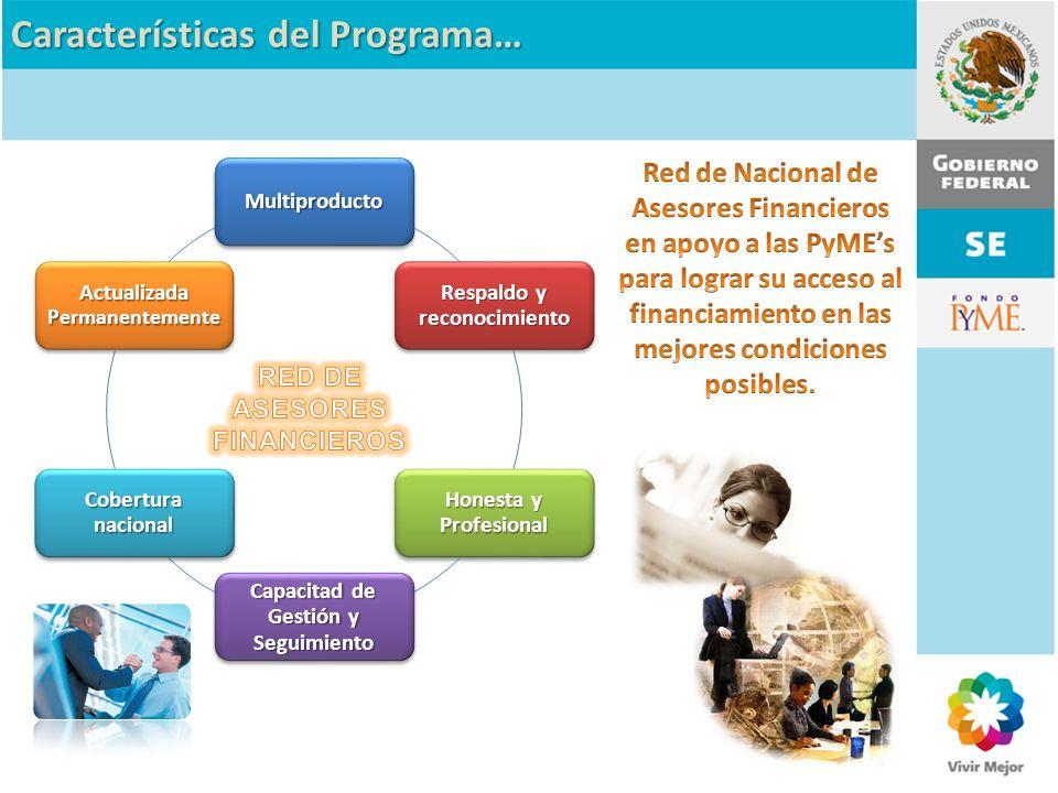 Características del Programa… Multiproducto Respaldo y reconocimiento Honesta y Profesional Capacitad de Gestión y Seguimiento Cobertura nacional Actu