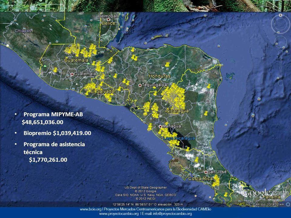 Programa MIPYME-AB $48,651,036.00 Biopremio $1,039,419.00 Programa de asistencia técnica $1,770,261.00