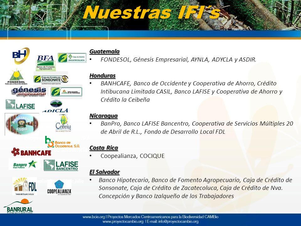 Programa MIPYME-AB $30,642,069.72 Biopremio $556,479.97 Programa de asistencia técnica $1,121,307.49 (Datos actualizados al 31 de julio 2012) Guatemal