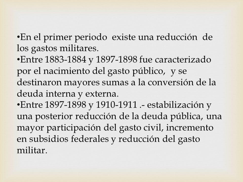 En el primer periodo existe una reducción de los gastos militares. Entre 1883-1884 y 1897-1898 fue caracterizado por el nacimiento del gasto público,