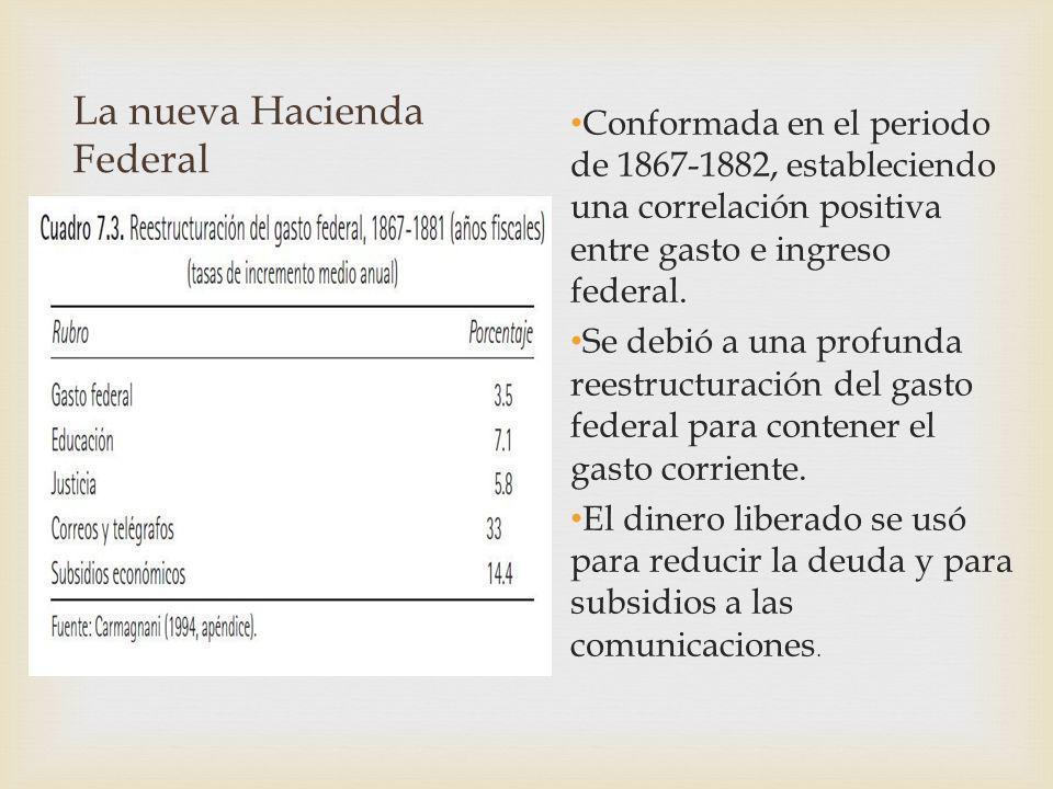 La nueva Hacienda Federal Conformada en el periodo de 1867-1882, estableciendo una correlación positiva entre gasto e ingreso federal. Se debió a una